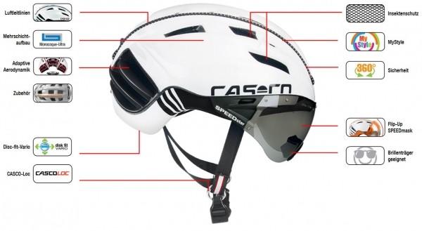 CASCO SPEEDster 1